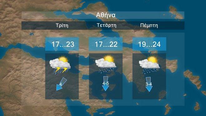 Άστατος καιρός και καταιγίδες τις επόμενες ημέρες