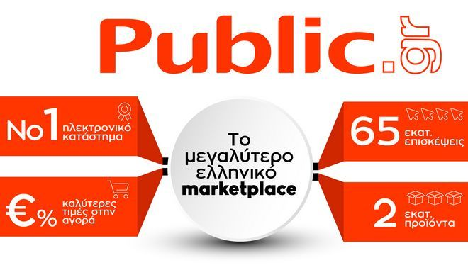 Public: Δομικές αλλαγές και επενδύσεις για εδραίωση της 1ης θέσης στο ηλεκτρονικό εμπόριο