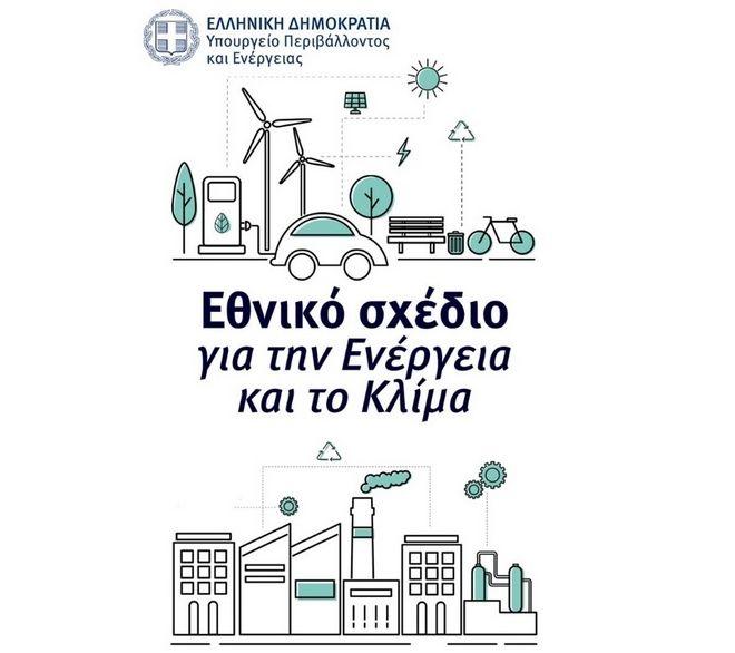 Ηλεκτροκίνηση: Ποια είναι τα κίνητρα αγοράς και κυκλοφορίας