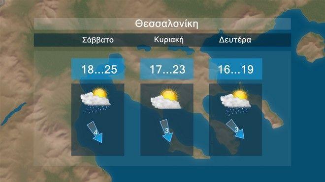 Τοπικές βροχές και πτώση της θερμοκρασίας τις επόμενες ημέρες