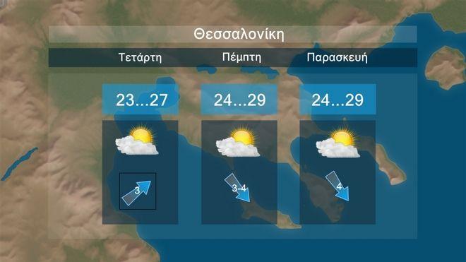 Καιρός: Κανονικές θερμοκρασίες και περιορισμένη αστάθεια τις επόμενες ημέρες