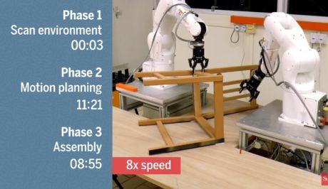 Τα πρώτα ρομπότ που συναρμολογούν έπιπλα της ΙΚΕΑ