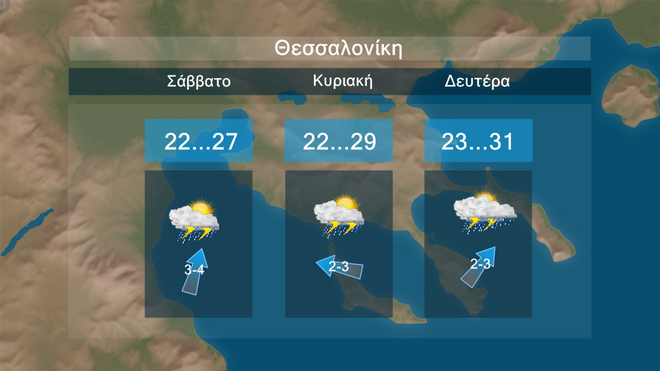 Τριήμερη πρόγνωση στη Θεσσαλονίκη
