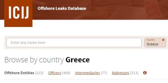 Panama Papers: Δείτε online όλα τα ονόματα