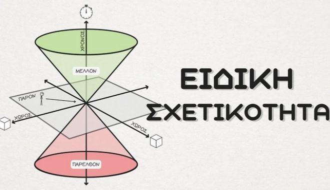 Η Ειδική Θεωρία της Σχετικότητας