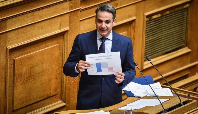 Διαδικασία της δευτερολογίας στην προ ημερησίας διατάξεως συζήτηση για την οικονομία, τις αποφάσεις του Eurogroup και τις δεσμεύσεις που ανέλαβε η κυβέρνηση, την Πέμπτη 5 Ιουλίου 2018.
