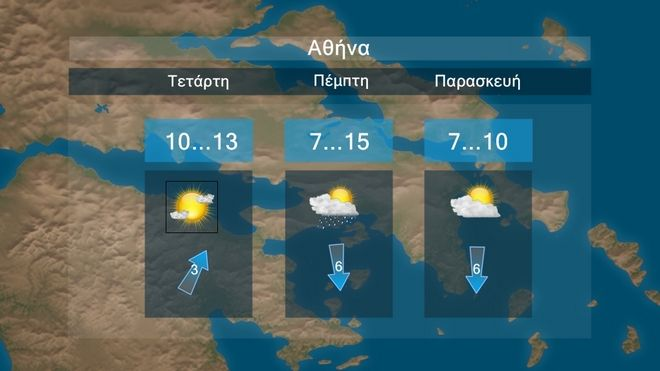 Καλός καιρός μέχρι την Τετάρτη. Από την Πέμπτη βροχές και κρύο