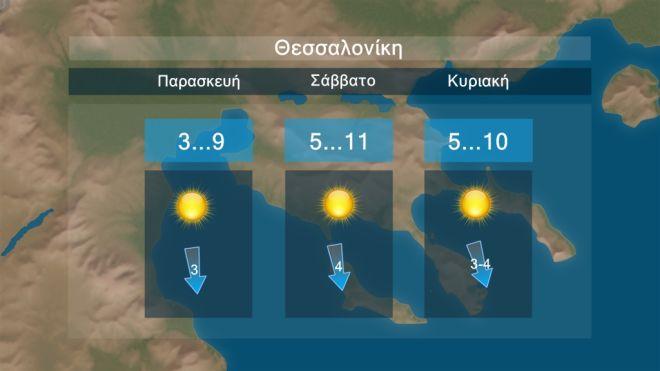 Καιρός: Ανεβαίνει η θερμοκρασία, παγετός στα ηπειρωτικά