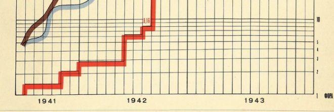 H πείνα την περίοδο της γερμανικής κατοχής (Μέρος 3ο)