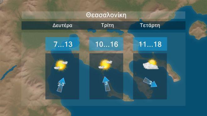 Τοπικές βροχές την Κυριακή - Στους 20 βαθμούς από βδομάδα