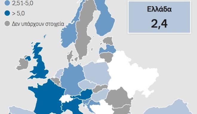 Η χρήση κάνναβης, ηρωίνης και κοκαΐνης στην Ευρώπη. Η θέση (έκπληξη) της Ελλάδας heroine Greece