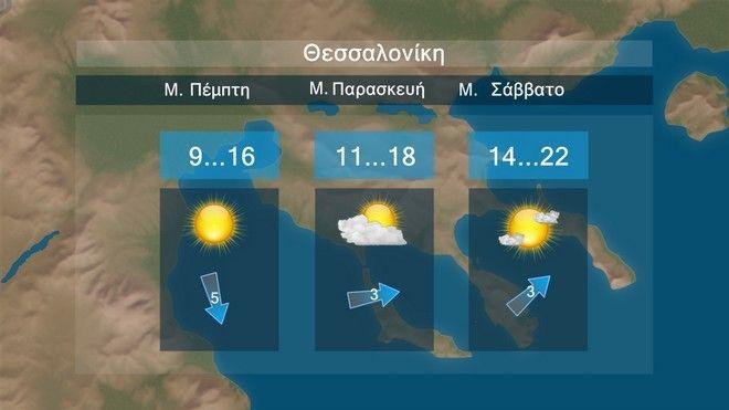 Καιρός: Πτώση της θερμοκρασίας μέχρι Μεγάλη Πέμπτη