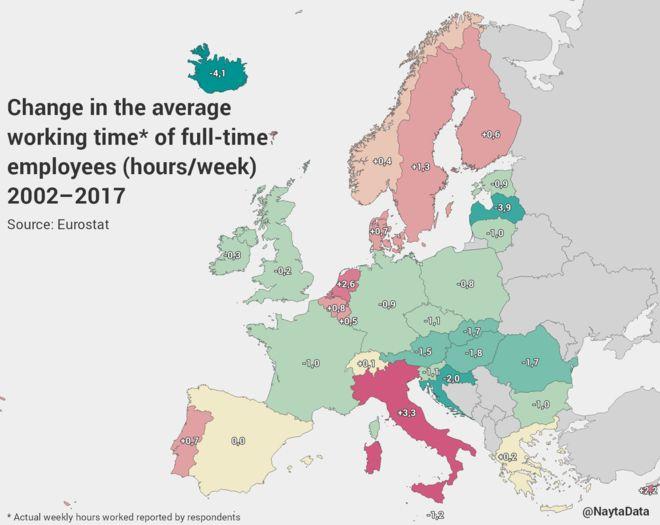 Πού αυξήθηκαν (και πού μειώθηκαν) οι ώρες εργασίας την τελευταία 15ετία στην Ευρώπη