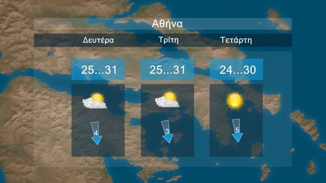 Καιρός: Άνεμοι έως 6 μπ - Κανονικές θερμοκρασίες και λίγες τοπικές βροχές