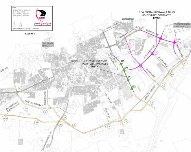 Σύμβαση για την κατασκευή δρόμου στο Κατάρ από την J&P-ΑΒΑΞ Α.Ε.
