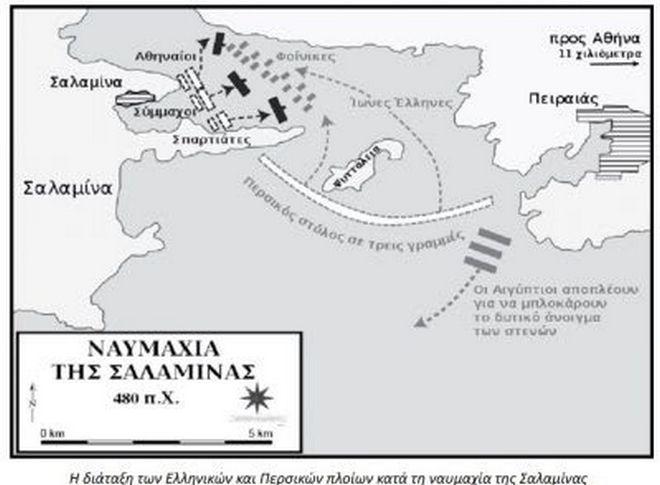Η Ναυμαχία της Σαλαμίνας και ο