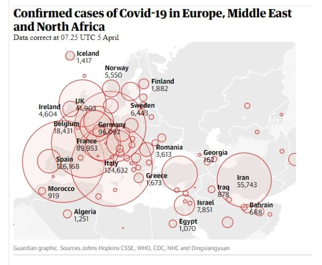 Κορονοϊός: Η παγκόσμια λίστα σε κρούσματα και τεστ - Η θέση της Ελλάδας