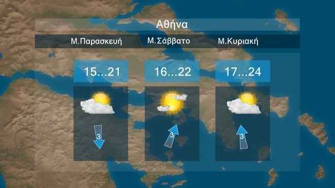 Καιρός: Βελτίωση και άνοδος της θερμοκρασίας
