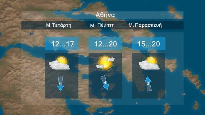 Καιρός: Πτώση της θερμοκρασίας και ισχυροί άνεμοι