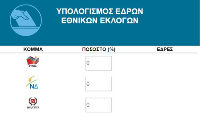 Αποτελέσματα εκλογών 2015: Υπολογίστε τις έδρες των κομμάτων