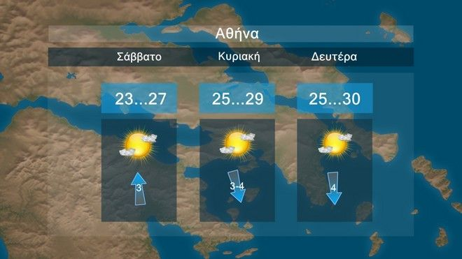 Καιρός: Πάνω από τους 30 βαθμούς η θερμοκρασία - Βροχές από Κυριακή