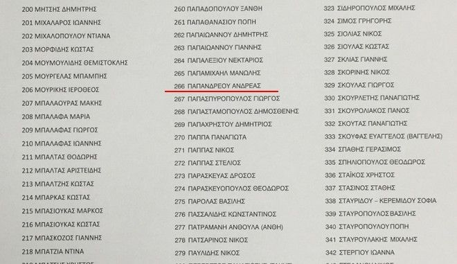 Ο Ανδρέας Παπανδρέου υποψήφιος στην ΚΕ του ΣΥΡΙΖΑ