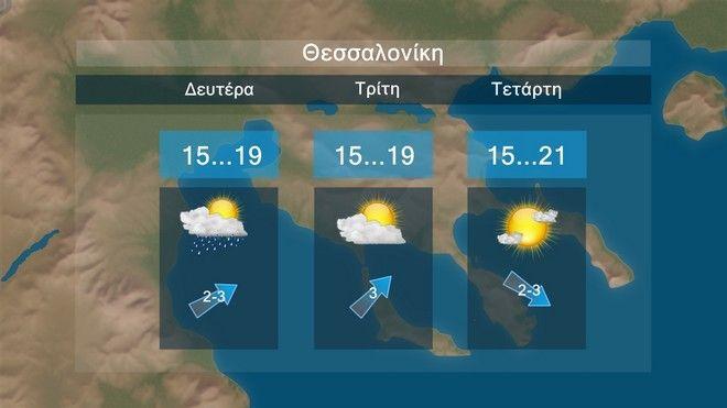 Λίγες βροχές τις επόμενες ημέρες και πτώση θερμοκρασίας