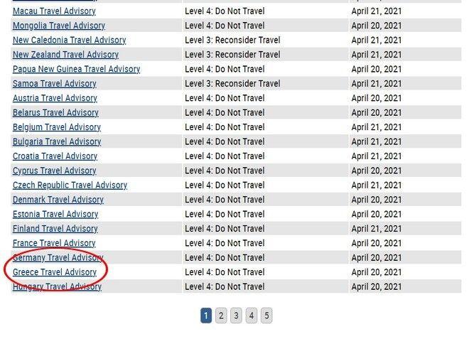 ΗΠΑ: Ταξιδιωτική οδηγία λόγω κορονοϊού για 131 χώρες - Ανάμεσά τους και η Ελλάδα