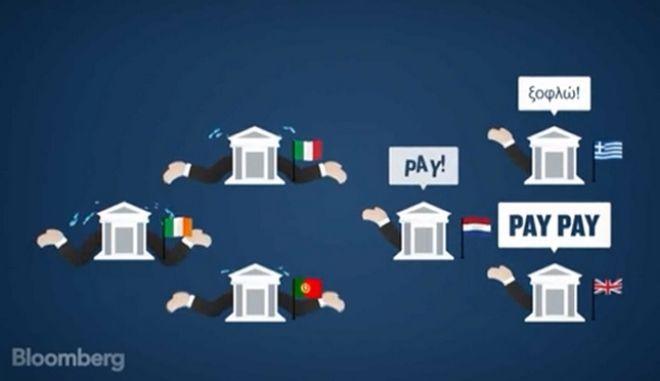 Βίντεο: Η κρίση χρέους στην Ευρώπη σε 12 λεπτά