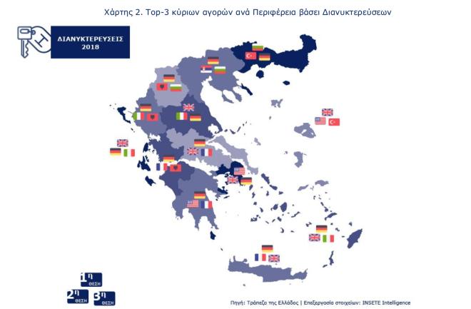 Ο Αλβανός τουρίστας δεν είναι (πια) ανέκδοτο. Πρωταθλητές σε τρεις ελληνικές περιφέρειες