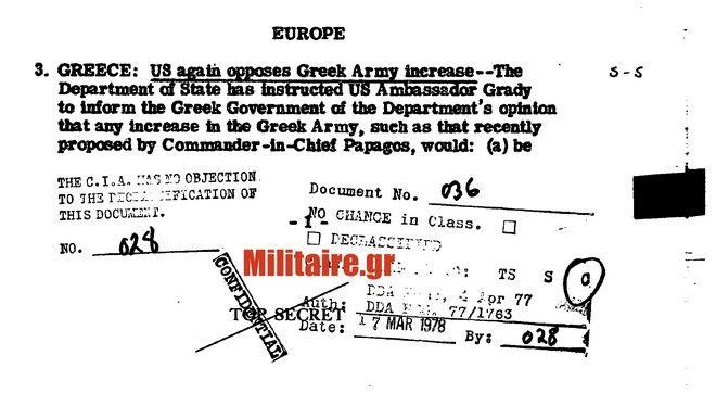 Απόρρητα έγγραφα CIA για την Ελλάδα: