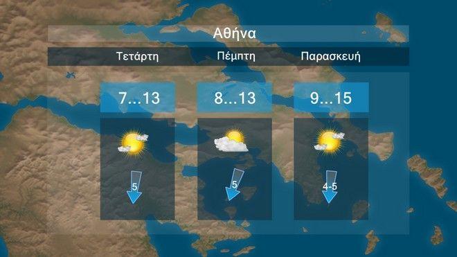 Καιρός: Ηλιοφάνεια τις επόμενες ημέρες και άνοδος της θερμοκρασίας