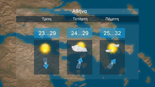 Τετάρτη και Πέμπτη βροχές - Θερμοκρασία σε κανονικά επίπεδα