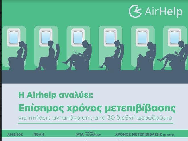 Δικαιούσαι αποζημίωση αν χάσεις την πτήση της ανταπόκρισής σου