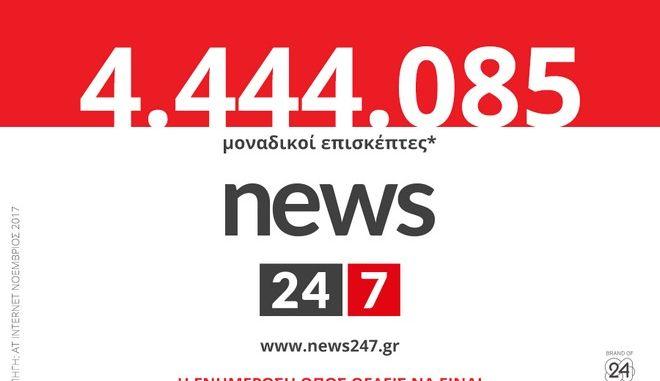 4.444.085 επισκέπτες για το News 24/7
