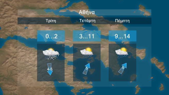 Καιρός: Στο μηδέν η θερμοκρασία - Χιόνια και στην Αθήνα - Νέο κύμα από Τετάρτη