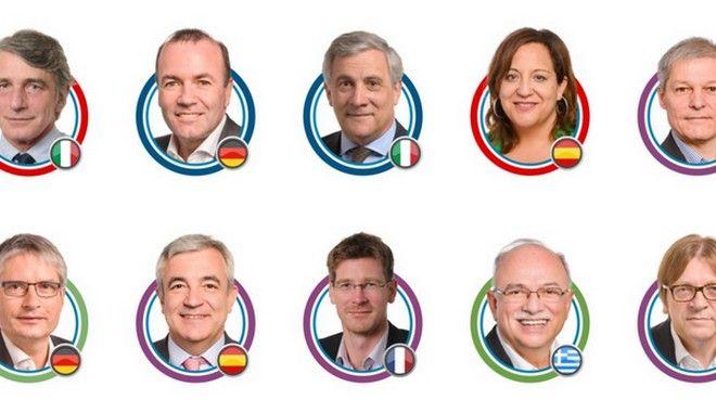 Η λίστα με τους 10 πιο επιδραστικούς του ΕΚ
