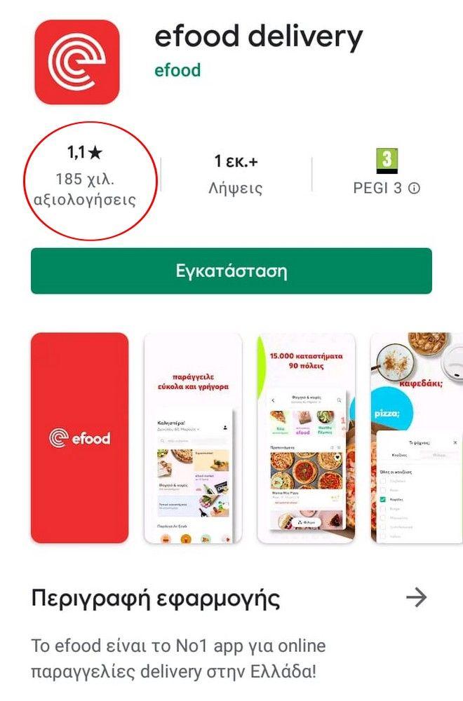 Efood: Οι διανομείς ζητούν τα αυτονόητα - Μεγάλη ζημιά στην εταιρεία παρά τη