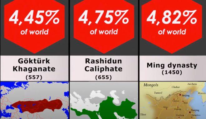 Οι μεγαλύτερες αυτοκρατορίες της ιστορίας: Ο Μέγας Αλέξανδρος, οι Οθωμανοί και αυτοί που κατείχαν το 1/4 του πλανήτη