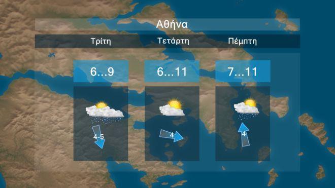 Αισθητή πτώση θερμοκρασίας από την Τρίτη