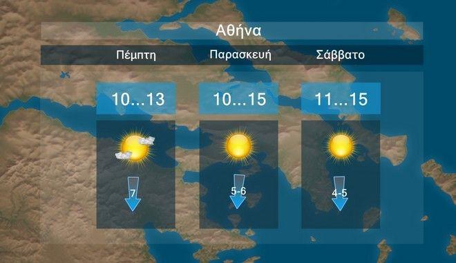 Καιρός: Λίγες νεφώσεις με αρκετή ηλιοφάνεια