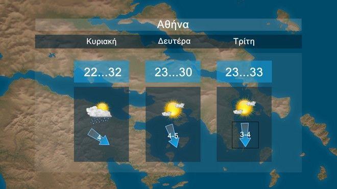 Ο καιρός τις επόμενες μέρες στην Αθήνα