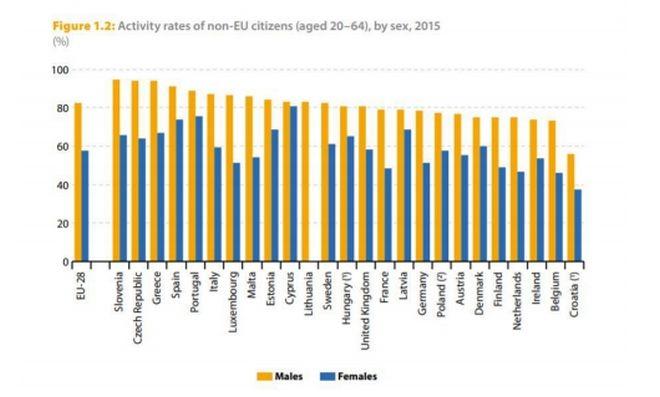 Θηλυκότητες σε άλλη χώρα: Το διπλό πρόσωπο της διάκρισης