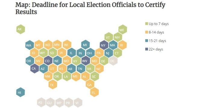 Το εκλογικό σύστημα στις ΗΠΑ και οι πολιτείες-κλειδιά