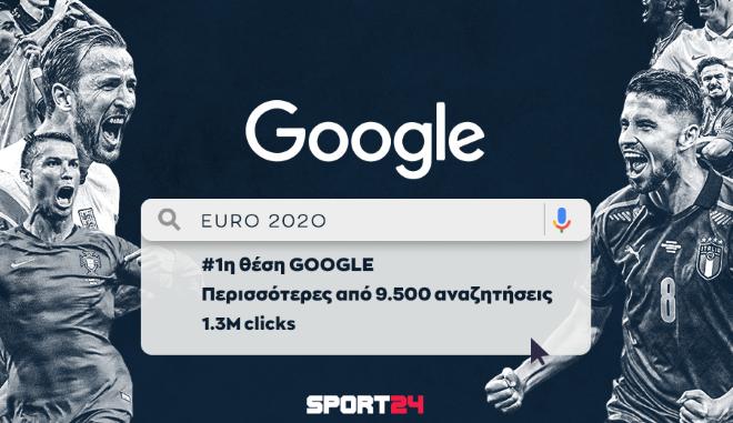 Το SPORT24 στην κορυφή της GOOGLE για τους αγώνες του EURO 2020