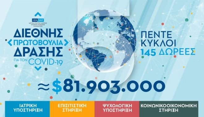 ΙΣΝ: Νέα δωρεά για την αντιμετώπιση της πανδημίας