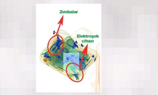 Φρίκη: Τα αντικείμενα βασανισμού του Κασόγκι - Πέρασαν από το αεροδρόμιο και απινιδωτή