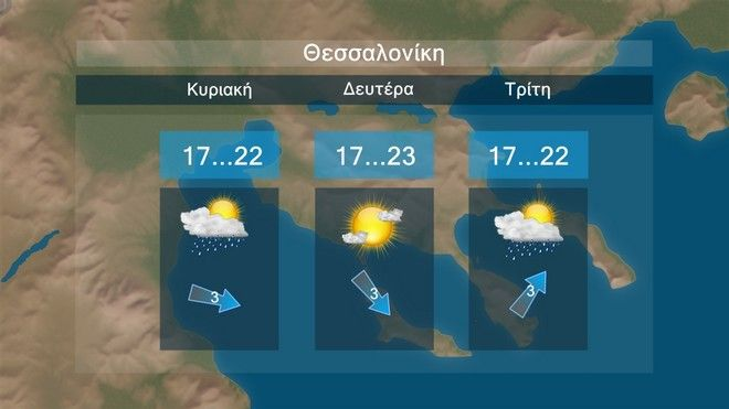 Την Κυριακή σποραδικές βροχές - Περισσότερα φαινόμενα στα μέσα της εβδομάδος