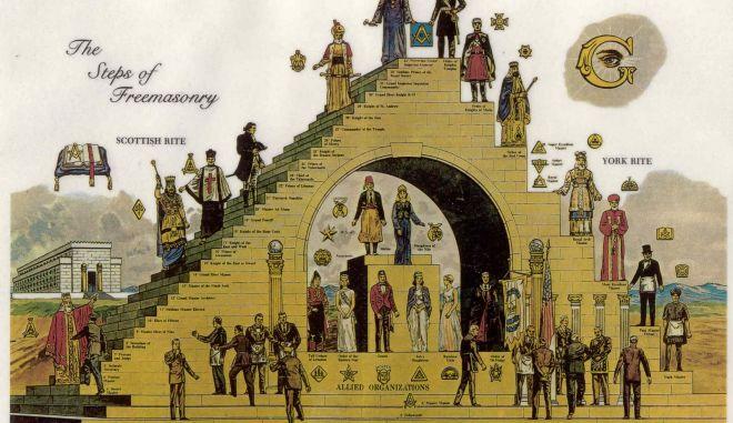 """Από τη Μπίλντεμπεργκ στους Illuminati: 7 λέσχες με """"σκοτεινά"""" μυστικά"""