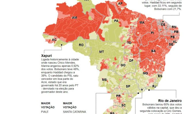 Γράφημα από την εφημερίδα O Globo